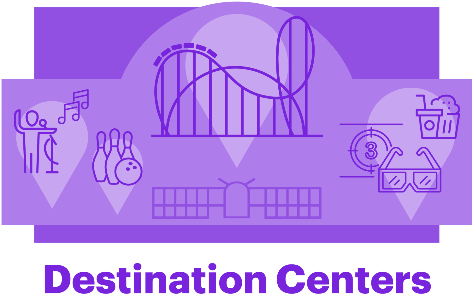 Future-of-Shopping-Centers-1-Destination-Centers