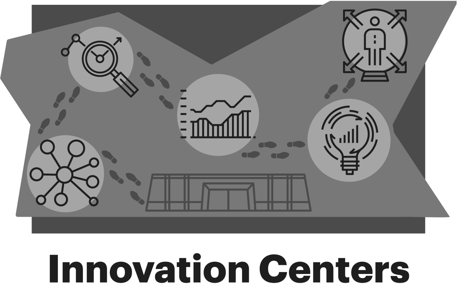 Future-of-Shopping-Centers-2-Innovation-Centers