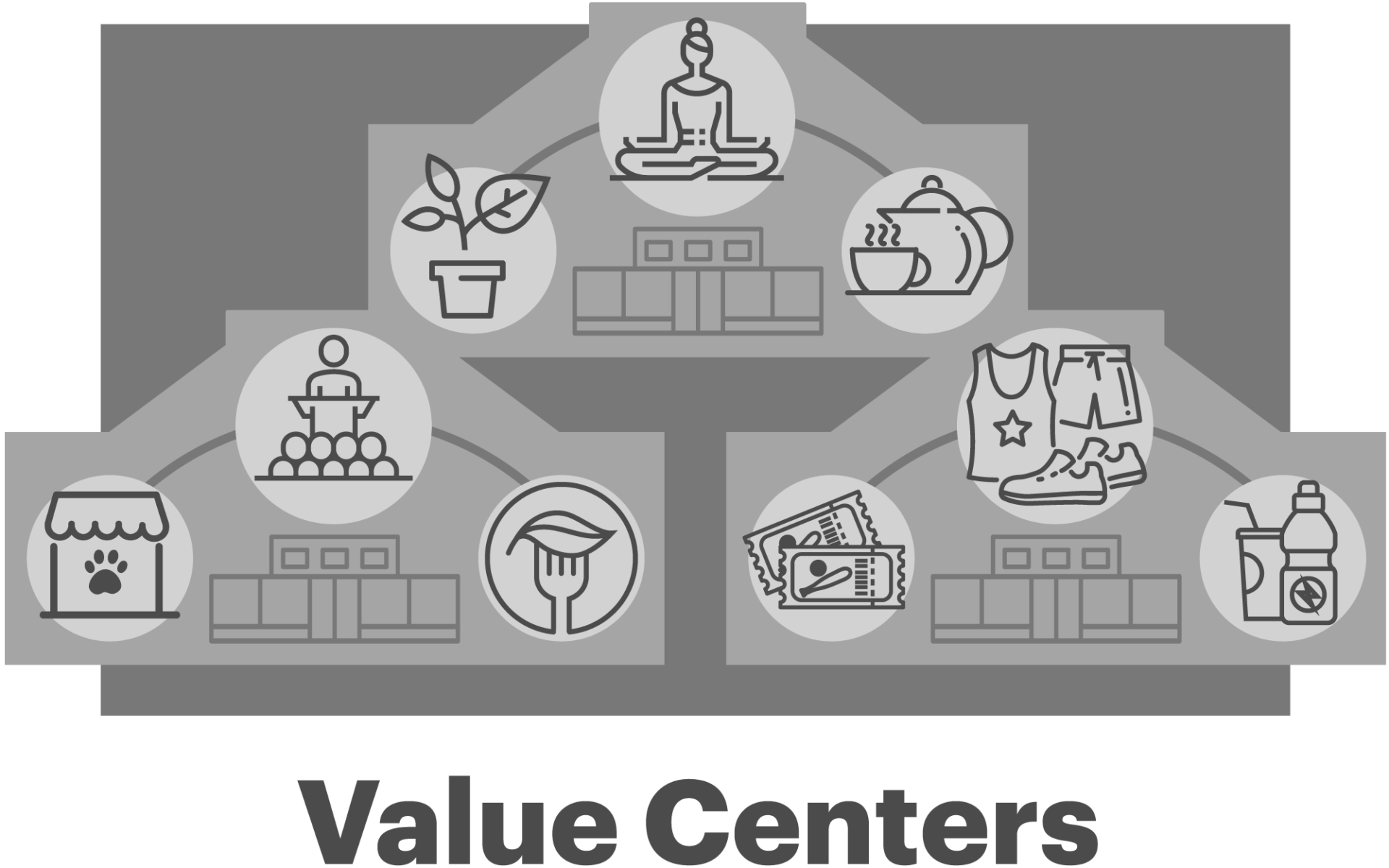 Future-of-Shopping-Centers-3-Value-Centers