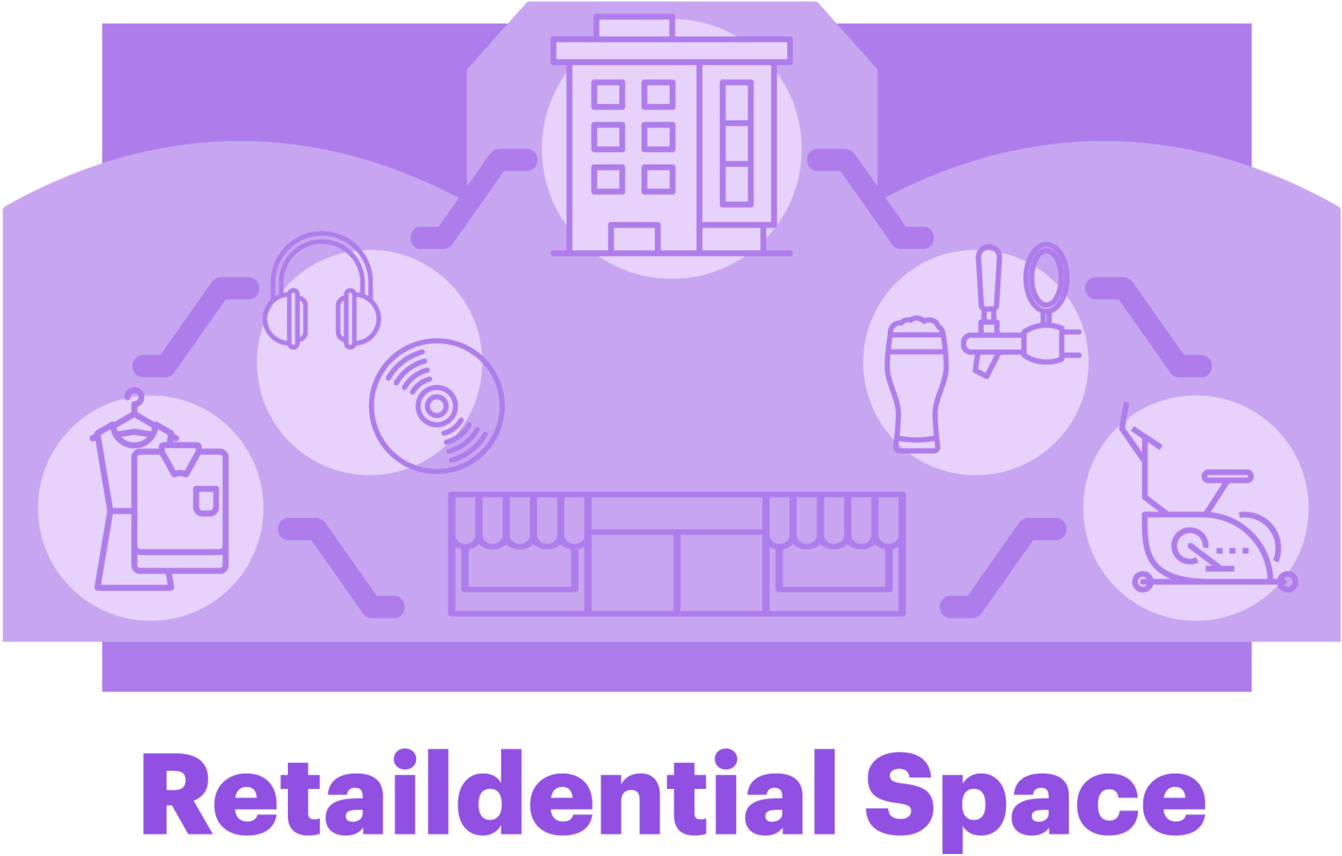 Future-of-Shopping-Centers-4-Retaildential-Space