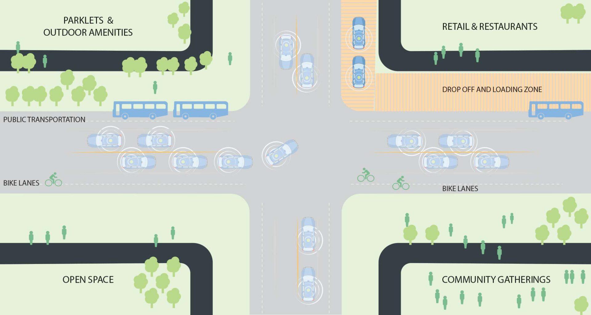 driverless-cars-diagram_2000x_1499985869