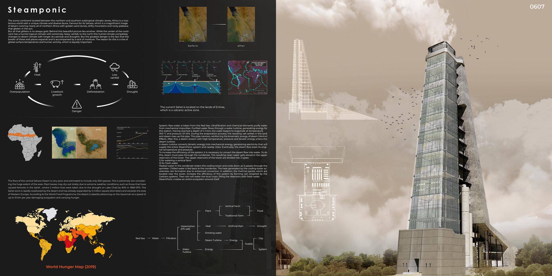 steam-skyscraper-1